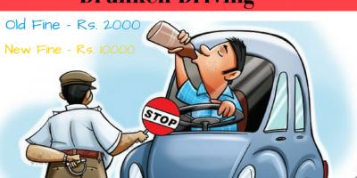 Drunken driving fine