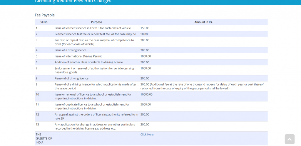 table for fee payable and : purpose and the amount