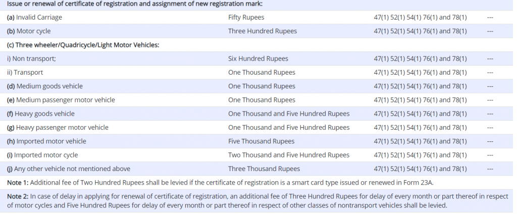 table of Fees applied to re registration of vehicle